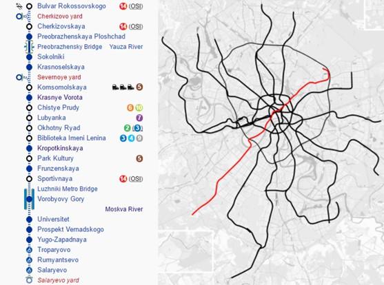 Linea 1 Línea Sokólnicheskaya metro de Moscú