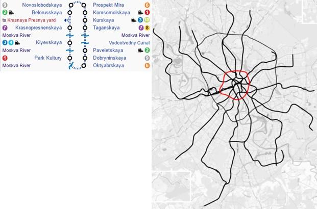 Linea 5 Línea Koltsevaya metro de Moscú
